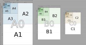 Khổ giấy và những tiêu chuẩn khổ giấy cần biết