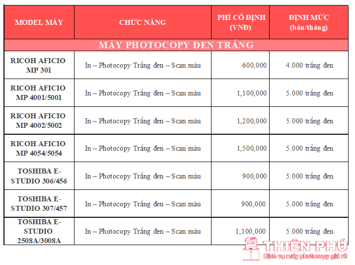 Giá cho thuê máy photocopy đen trắng/ máy in đa chức năng ở Tỉnh Bình Phước