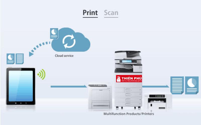 kết nối in từ điện thoại qua máy photocopy Ricoh