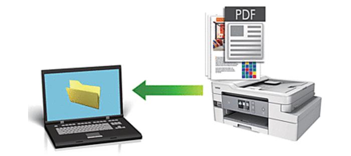 Tính năng scan to folder trên máy Photocopy ricoh